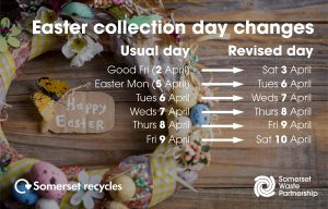 Somerset Waste Partnership - Easter Collections